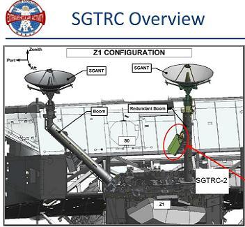 SGTRC, via L2