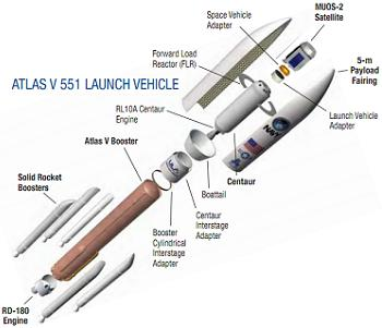ULA Atlas V with 5m fairing