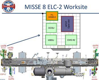 ELC-2 Worksite, via L2