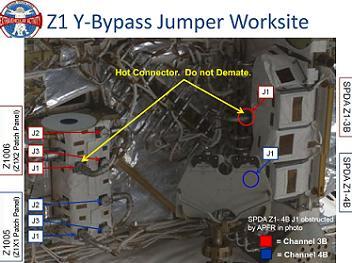 EVA-22 via L2