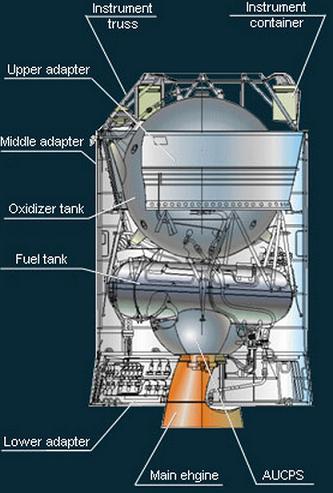 zenit spacecraft - photo #47