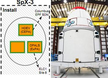 Dragon Payload via SpaceX and L2