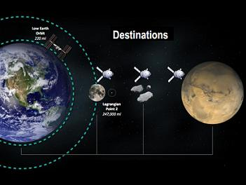30 Seconds To Mars Map Of The World.Examining Buzz Aldrin S Roadmap To Mars Nasaspaceflight Com