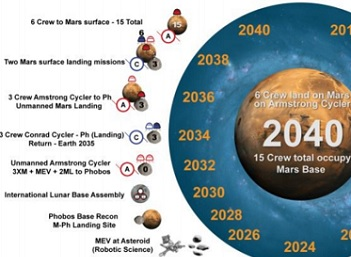 mars one 2033 - photo #14