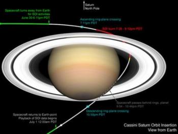 2014-06-30 14_02_21-Cassini Saturn Orbit Insertion - Google Search