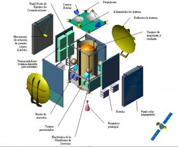 2014-10-06 03_12_22-ARSAT-1 - Internals.jpg - Paint