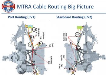 2014-10-07 12_08_52-US EVA 27 PM Relocate  MTRA EVA Briefing Package.pdf
