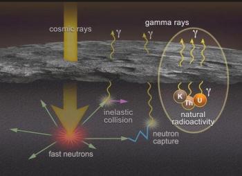2014-12-27 02_10_00-neutrons Mercury MESSENGER - Google Search