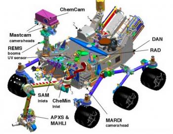 2014-12-30 00_33_21-nasa curiosity CheMin - Google Search
