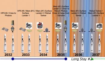 Proposition de Lockheed-Martin pour une mission orbitale martienne habitée en 2028 2015-09-24-224900-350x204