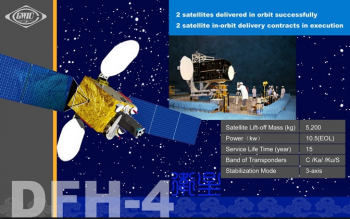 Image result for Chinese DFH-4 platform