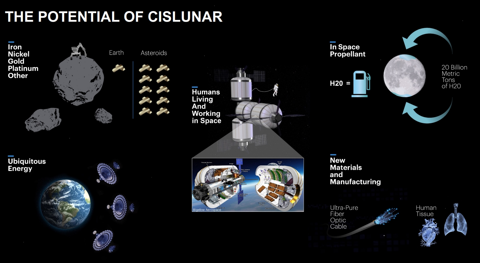 Ula Laying The Foundations For An Econosphere In Cislunar