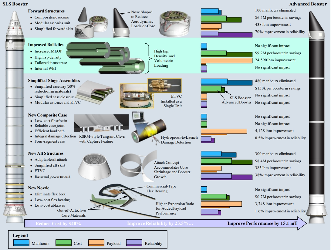 the future use of structural composite The future of composites education civil/structural engineering to no exposure to composite materials as the use of composites continues to.