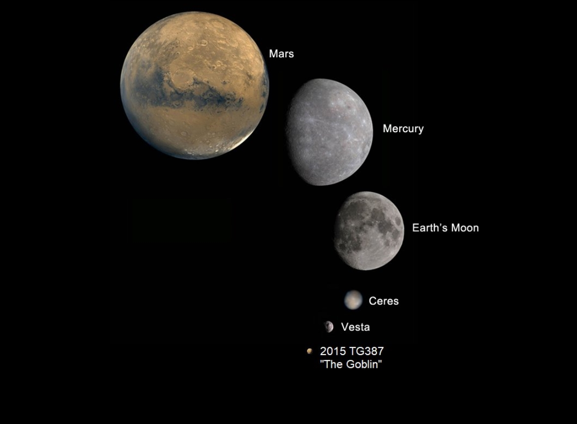 "Exploring the discovery of the Dwarf Planet ""The Goblin ..."