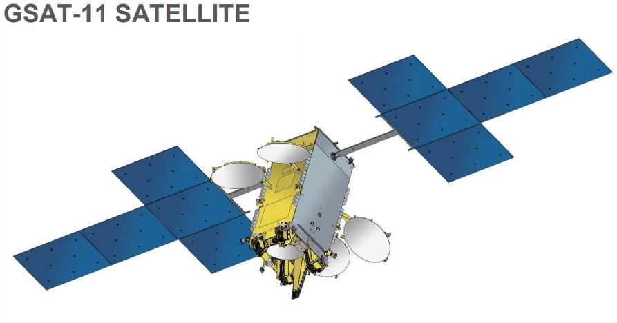 Ariane 5 conducts dual passeng...