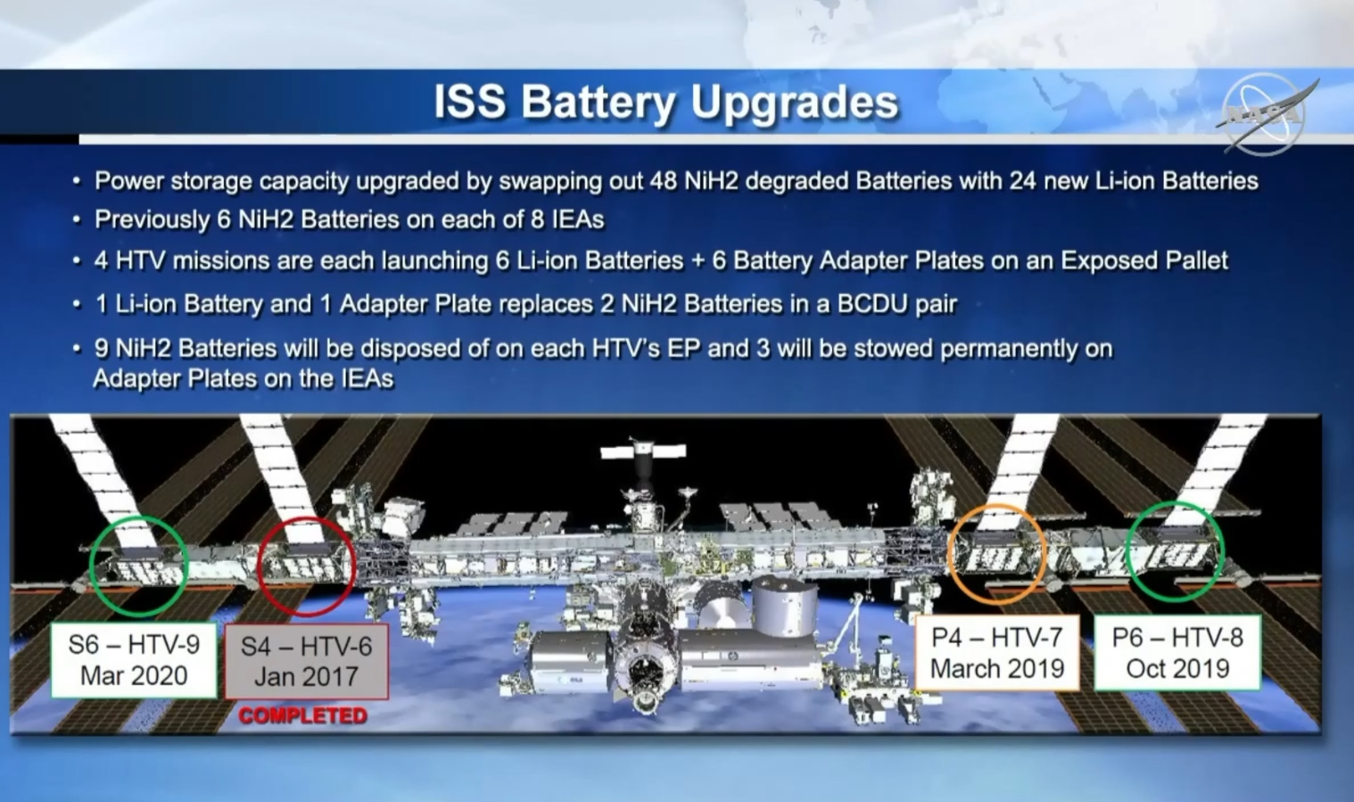 Following ISS battery upgrade, EVA-54 works on power systems