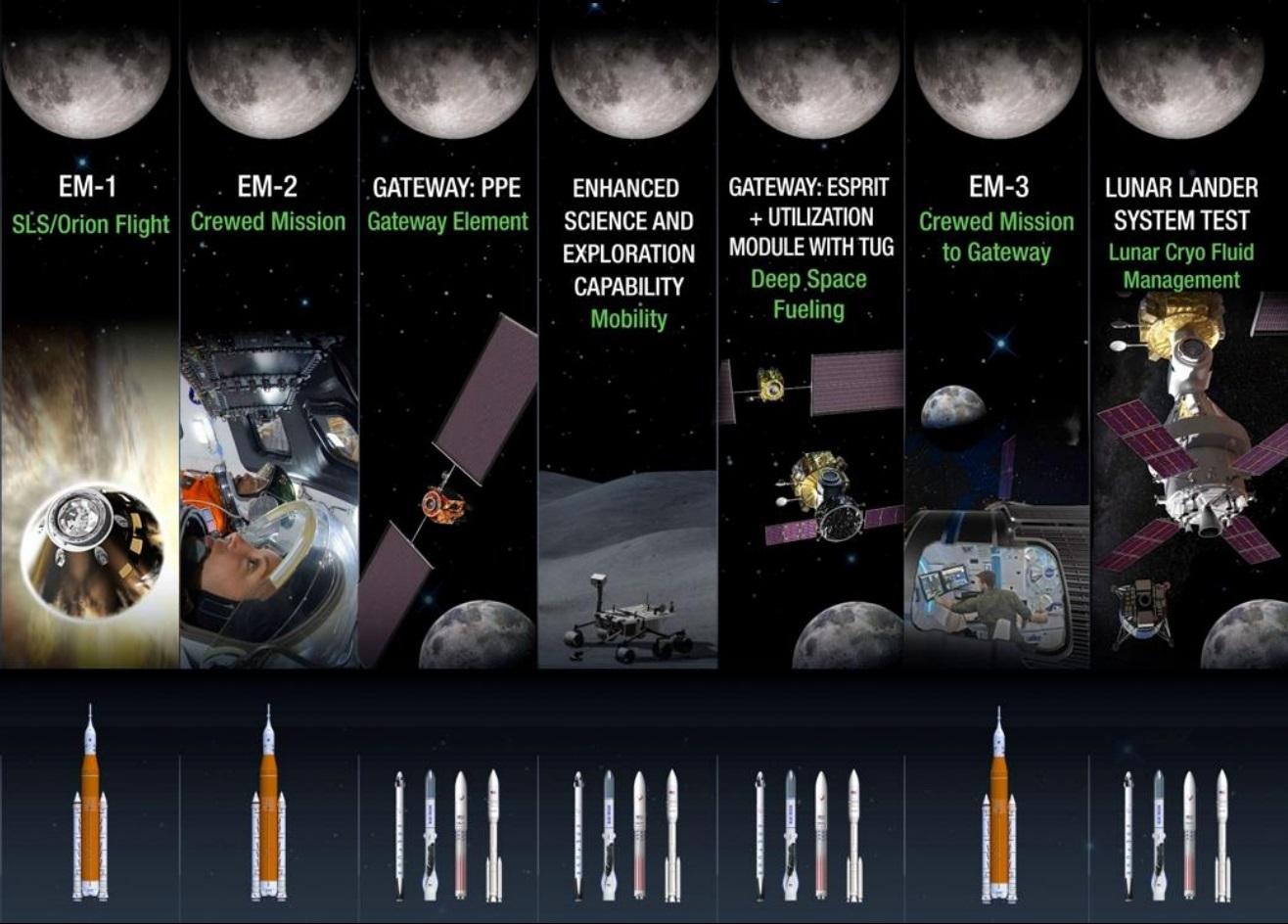 fy2020_summary_lunar.jpg