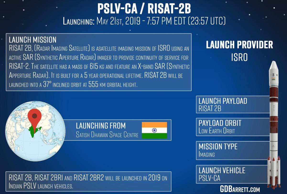 Image result for RISAT-2B