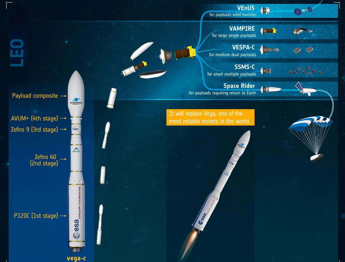 Vega - Le lanceur de l'ESA - Page 17 NSF-2019-06-04-20-16-07-308