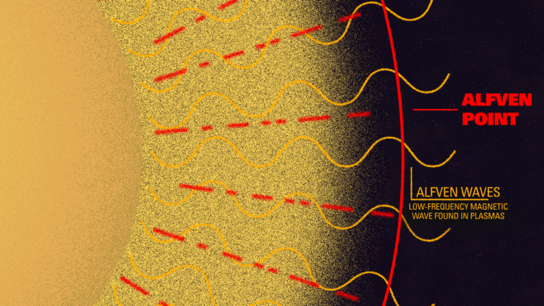 Uniting the heliophysics fleet to unlock the Sun's solar wind