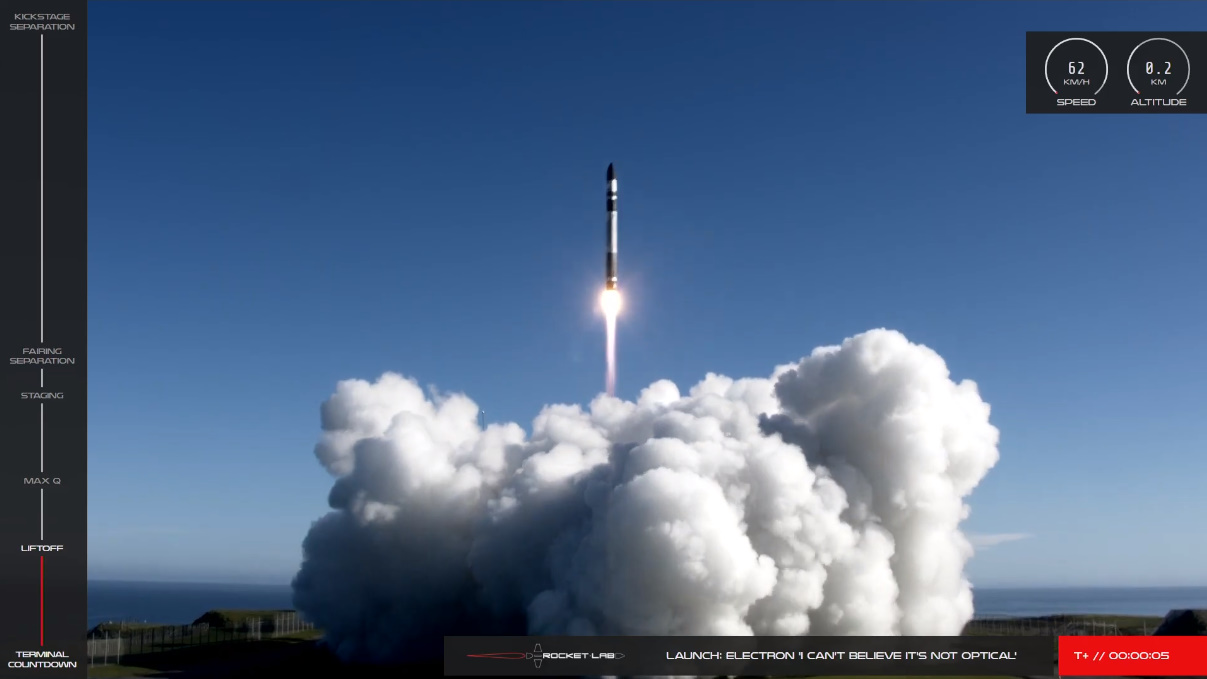 Rocket Lab Returns To Flight with Electron's 14th mission