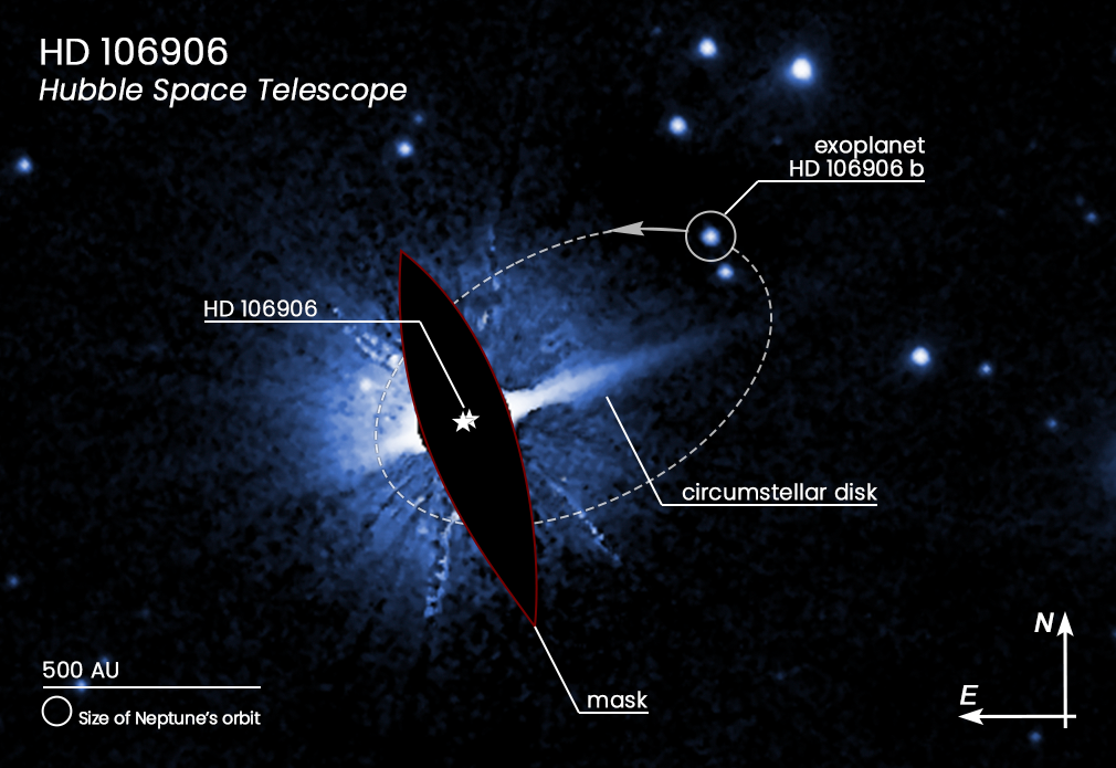 Hubble_Space_Telescope_image_showing_one_possible_orbit_dashed_ellipse_of_the_11-Jupiter-mass_exoplanet_HD_106906_b.png
