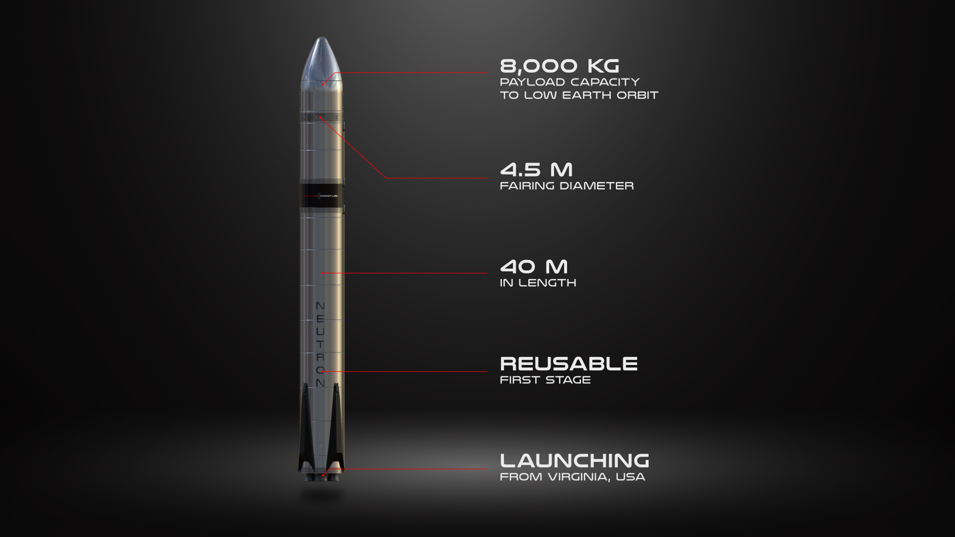 Rocket Lab reveals reusable, medium-lift Neutron rocket - NASASpaceFlight.com - NASASpaceflight.com