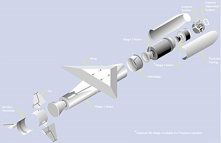 - 140609main pegasus diagram m - Pegasus XL rocket to carry out Tactically Responsive Launch demo for Space Force
